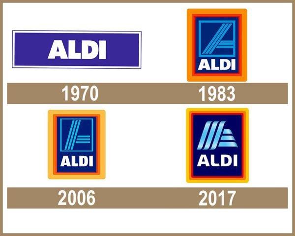 Aldi logo História