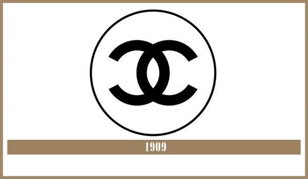 Chanel logo História