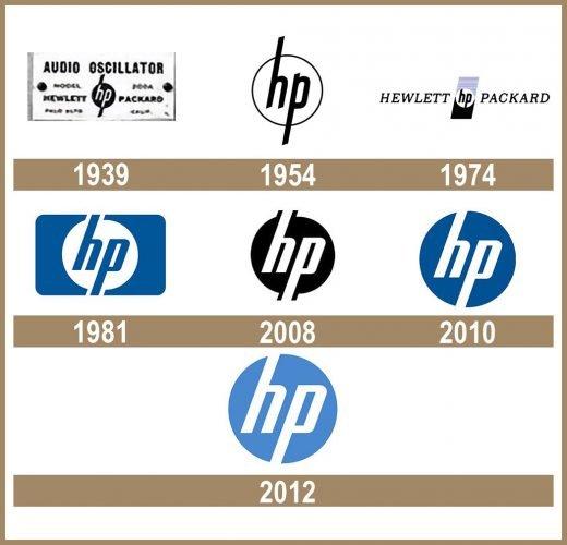 Hewlett-Packard logo História