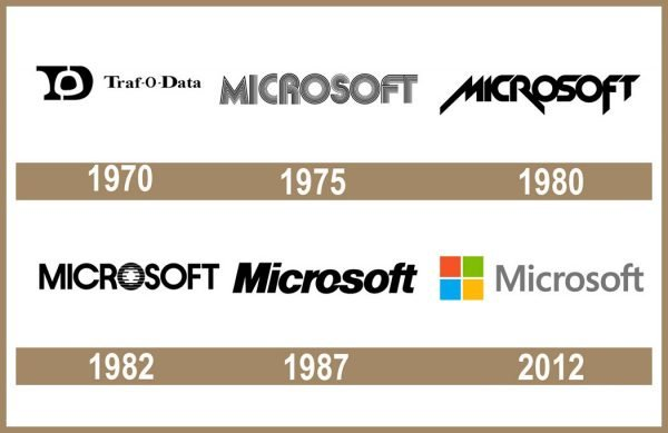 Microsoft logo História