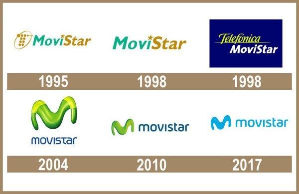 Movistar logo História