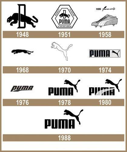 Puma logo História