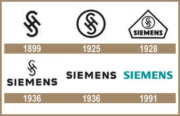 Siemens logo História