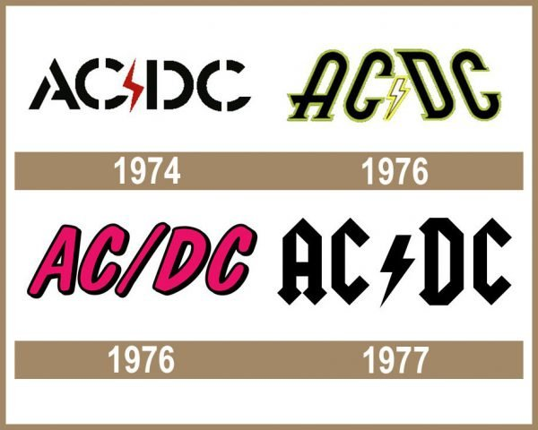 ACDC Logo historia
