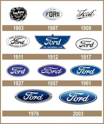 Ford Logo historia