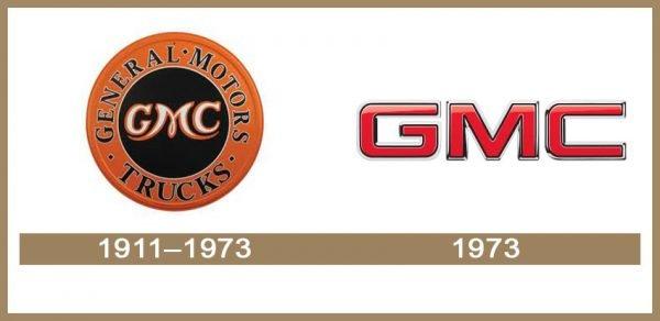 GMC Logo historia