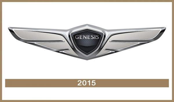 Genesis Logo historia