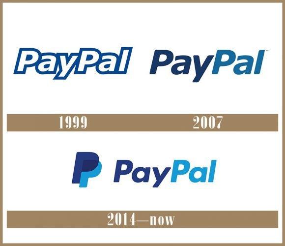 Paypal Logo historia