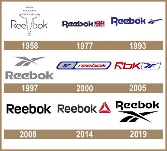 Reebok Logo historia