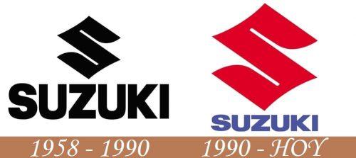 Historia del logotipo de Suzuki