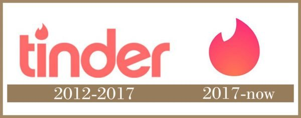 Tinder Logo historia