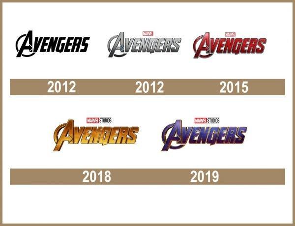 Avengers Logo historia