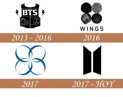 Historia del logotipo de BTS