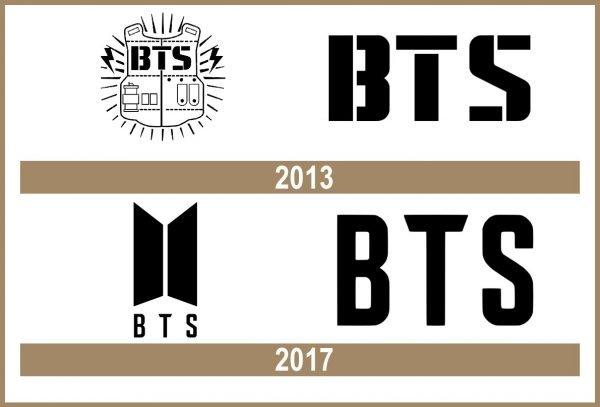 BTS logo historia
