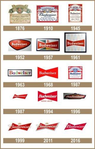 Budweiser logo historia