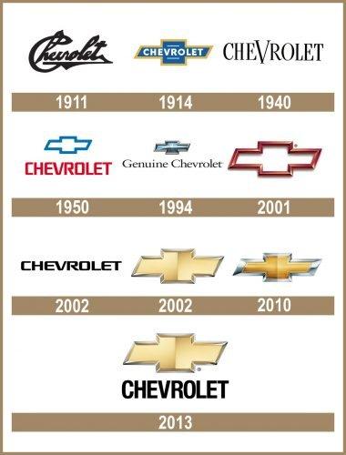 Chevrolet logo historia