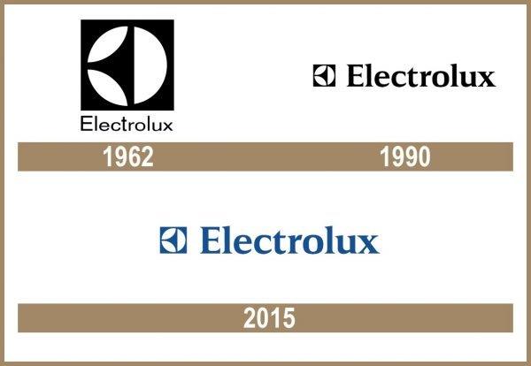 Electrolux logo historia