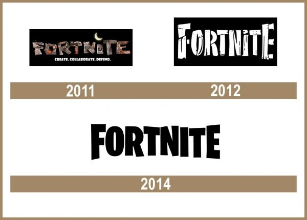 Fortnite logo historia