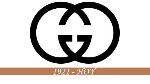 Historia del logotipo de Gucci