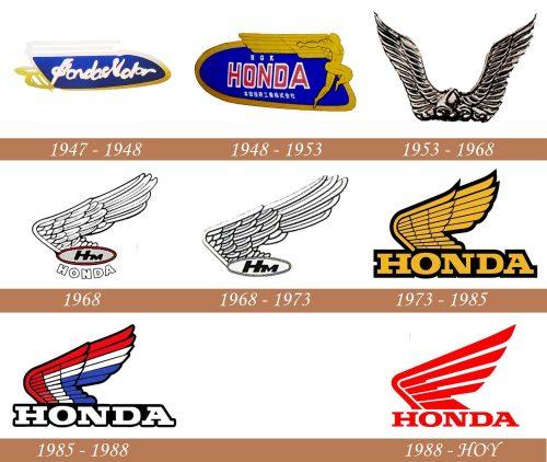 Historia del logotipo de la motocicleta Honda