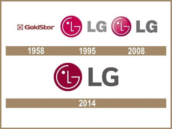 LG logo historia