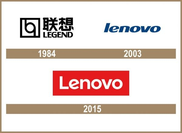 Lenovo logo historia