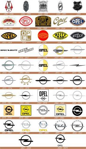 Historia del logotipo de Opel