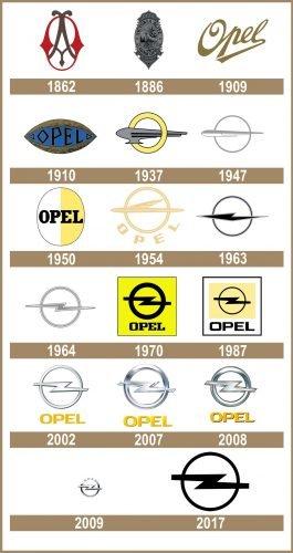 Opel logo historia