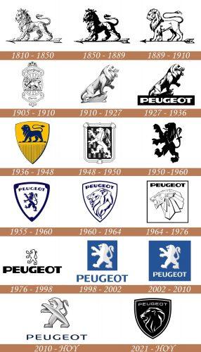Historia del logotipo de Peugeot