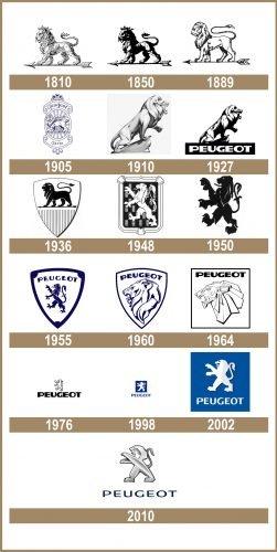 Peugeot logo historia
