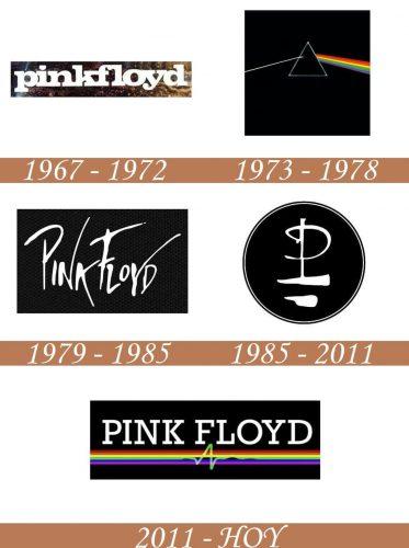 Historia del logotipo de Pink Floyd