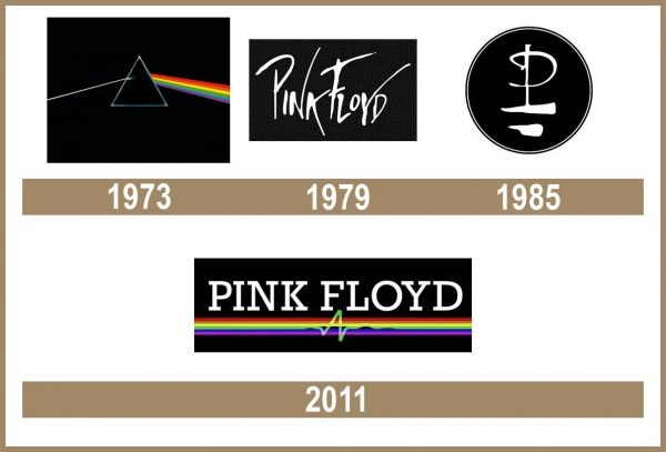 Pink Floyd logo historia
