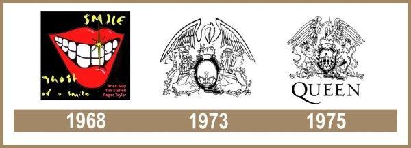 Queen logo historia