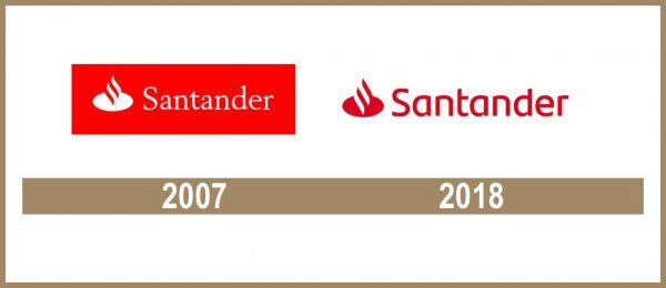 Santander logo historia