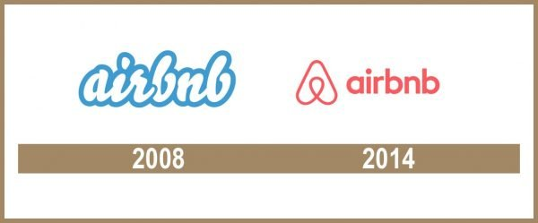 Airbnb logo historia