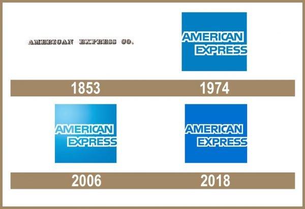 American Express historia