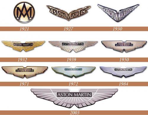 Historia del logotipo de Aston Martin