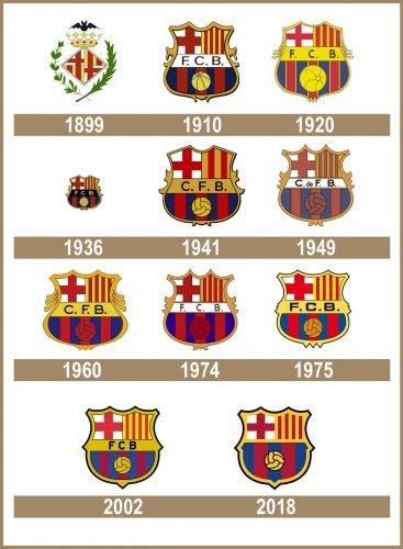 Barcelona logo história