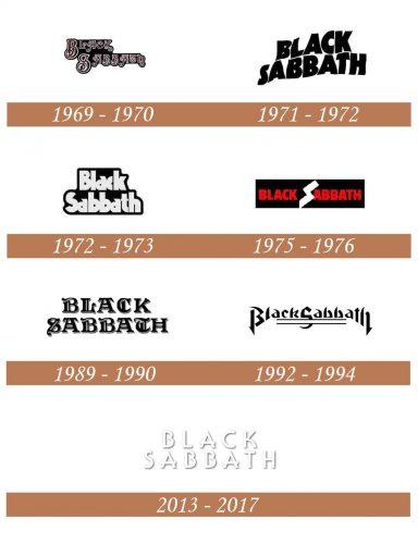 Historia del logotipo de Black Sabbath
