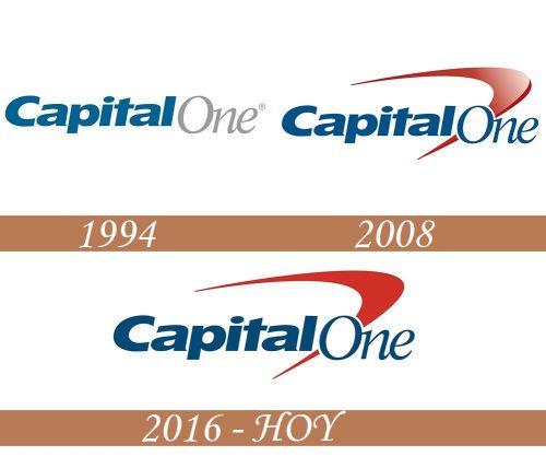 Historia del logotipo de Capital One