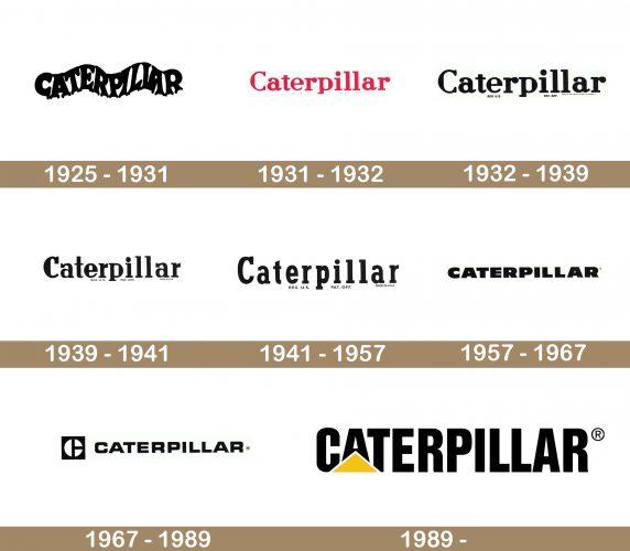 Caterpillar Logo history