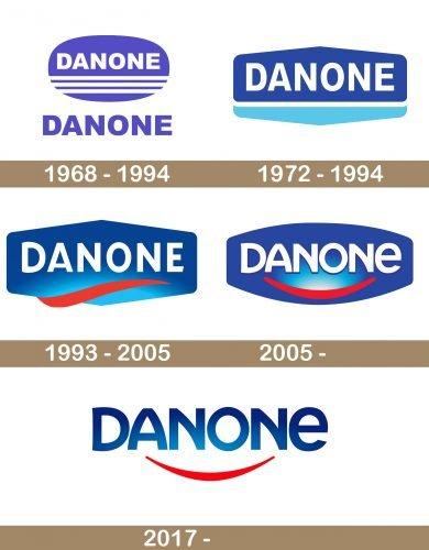 Danone Logo history