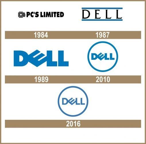 Dell Logo historia