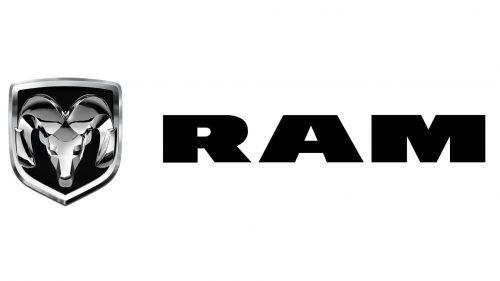 Dodge RAM logo