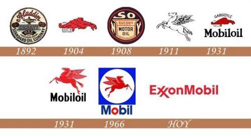 Historia del logotipo de ExxonMobil