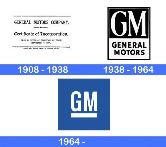 GM Logo history