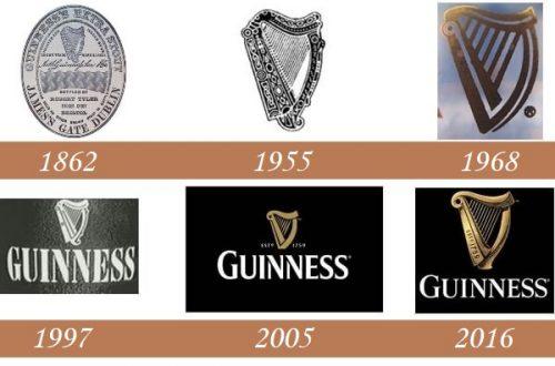 Historia del logotipo de Guinness