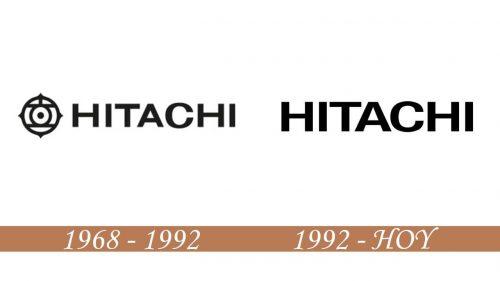 Historia del logotipo de Hitachi