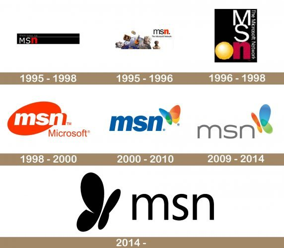 MSN Logo history