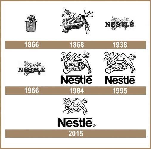 Nestle logo historia
